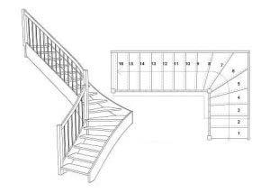schody jednozabiegowe